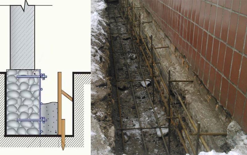 Если основание строения хлипкое, его можно укрепить методом уширения