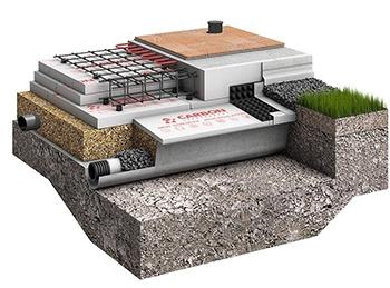 схема построения шведской плиты
