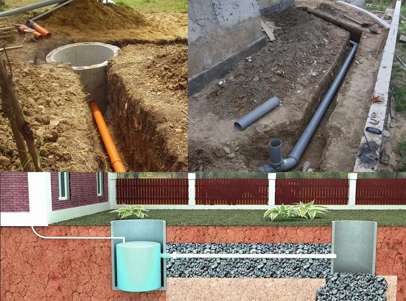 Заливка канализации бетоном прочность характеристика бетона